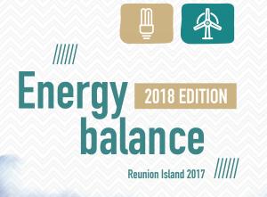 Bilan Energétique de La Réunion